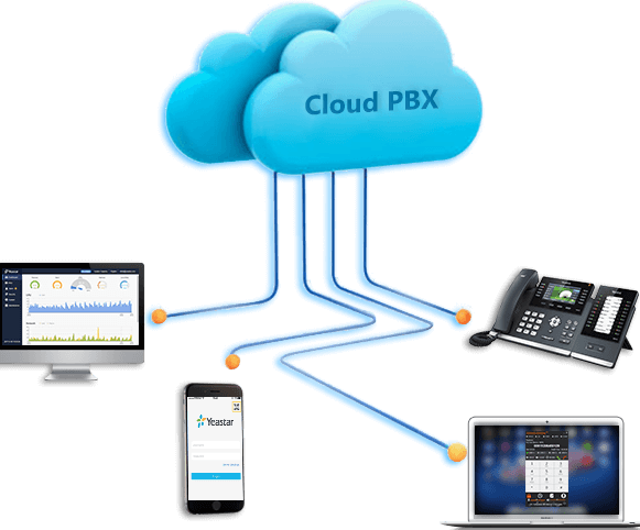 pbx-on-cloud.png