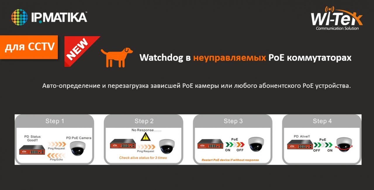 Watchdog_var.jpg