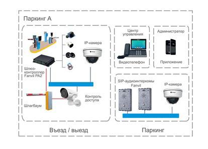 art_CCTV_scheme.jpg